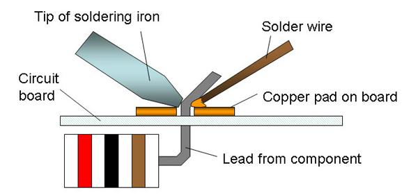 Soldering, Desoldering & Jumpering Process in Mobile Repairing